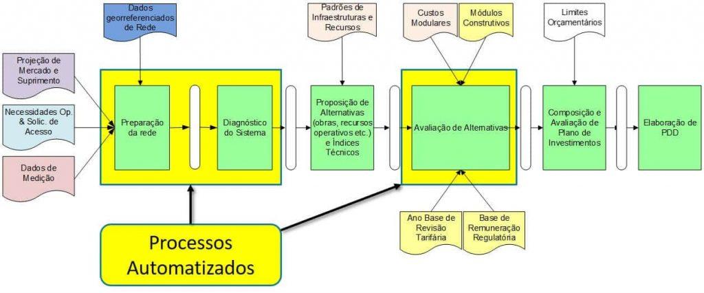 copel-diagrama.jpg